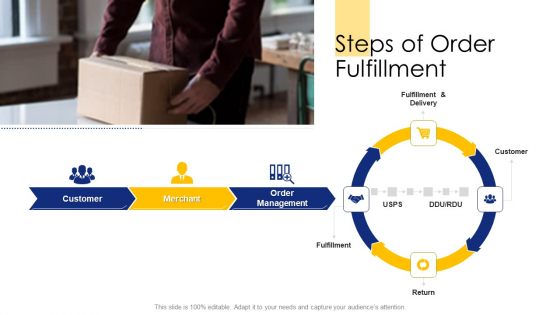 Logistic Network Administration Solutions Steps Of Order Fulfillment Ppt Deck PDF