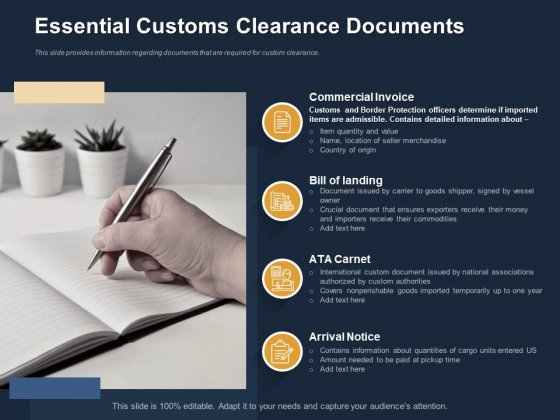 Logistics Events Essential Customs Clearance Documents Ppt Inspiration Graphics PDF