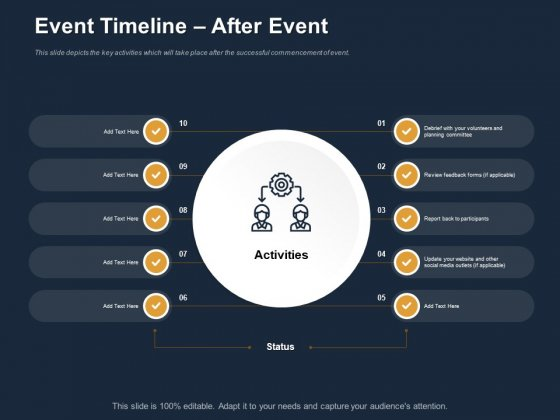 Logistics Events Event Timeline After Event Ppt Infographic Template Infographic Template PDF