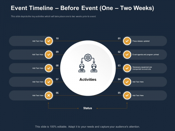 Logistics Events Event Timeline Before Event One Two Weeks Ppt Icon Structure PDF