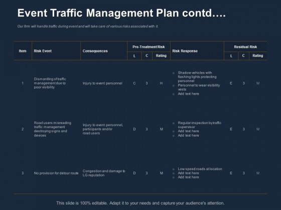 Logistics Events Event Traffic Management Plan Contd Ppt Inspiration Pictures PDF