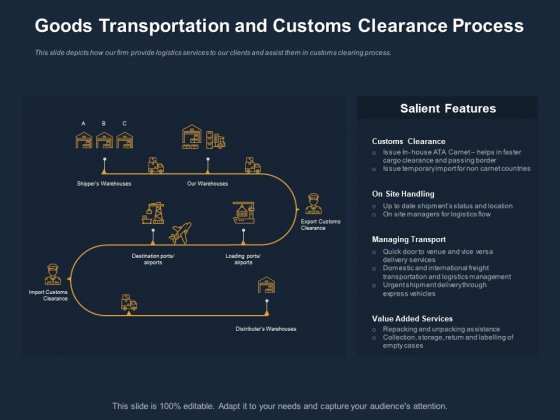 Logistics Events Goods Transportation And Customs Clearance Process Ppt Portfolio Maker PDF