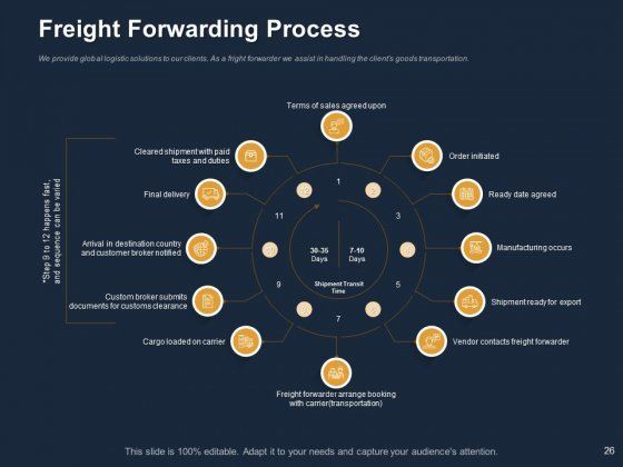 Logistics_For_Events_Ppt_PowerPoint_Presentation_Complete_Deck_With_Slides_Slide_26