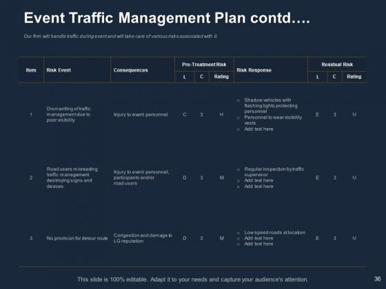 Logistics_For_Events_Ppt_PowerPoint_Presentation_Complete_Deck_With_Slides_Slide_36