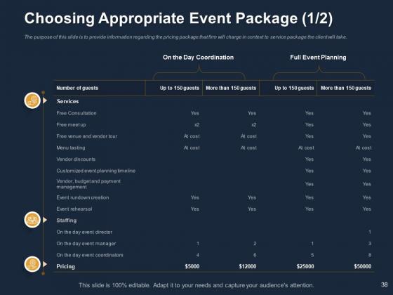 Logistics_For_Events_Ppt_PowerPoint_Presentation_Complete_Deck_With_Slides_Slide_38