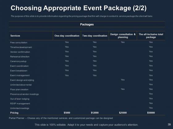 Logistics_For_Events_Ppt_PowerPoint_Presentation_Complete_Deck_With_Slides_Slide_39