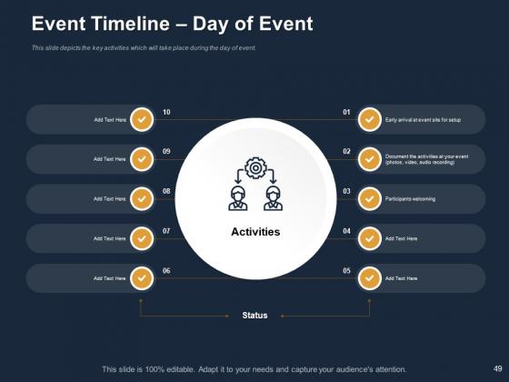 Logistics_For_Events_Ppt_PowerPoint_Presentation_Complete_Deck_With_Slides_Slide_49