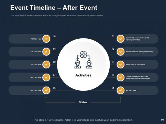 Logistics_For_Events_Ppt_PowerPoint_Presentation_Complete_Deck_With_Slides_Slide_50