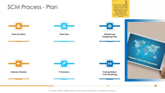 Logistics_Management_Framework_SCM_Process_Plan_Professional_PDF_Slide_1
