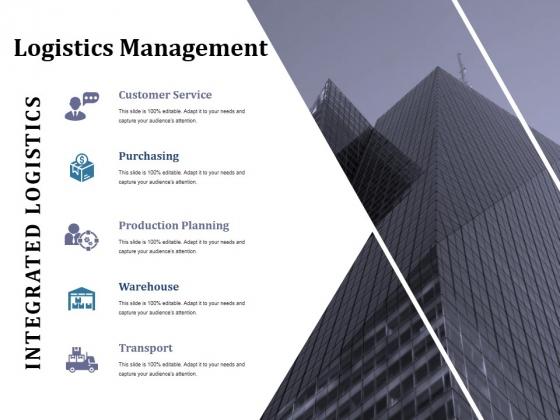 Logistics Management Ppt PowerPoint Presentation Visual Aids Ideas
