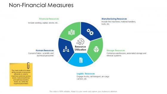 Logistics Management Services Non Financial Measures Gride Inspiration PDF