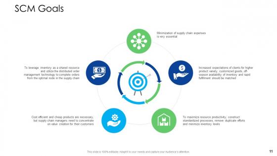 Logistics_Management_Services_Ppt_PowerPoint_Presentation_Complete_Deck_With_Slides_Slide_11