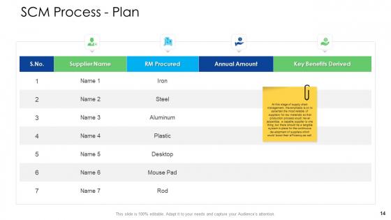 Logistics_Management_Services_Ppt_PowerPoint_Presentation_Complete_Deck_With_Slides_Slide_14