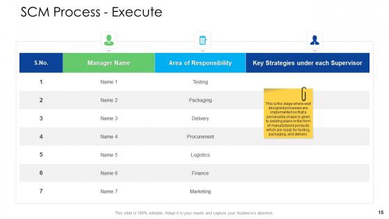 Logistics_Management_Services_Ppt_PowerPoint_Presentation_Complete_Deck_With_Slides_Slide_15