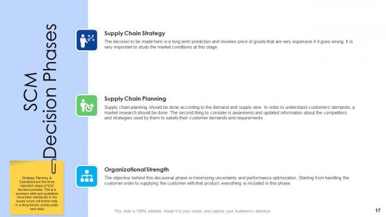 Logistics_Management_Services_Ppt_PowerPoint_Presentation_Complete_Deck_With_Slides_Slide_17