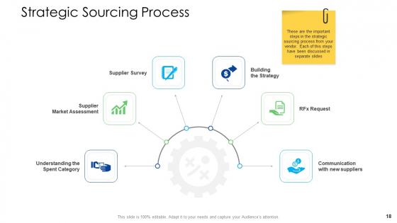 Logistics_Management_Services_Ppt_PowerPoint_Presentation_Complete_Deck_With_Slides_Slide_18