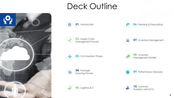 Logistics_Management_Services_Ppt_PowerPoint_Presentation_Complete_Deck_With_Slides_Slide_2