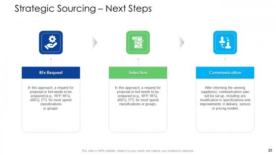 Logistics_Management_Services_Ppt_PowerPoint_Presentation_Complete_Deck_With_Slides_Slide_23
