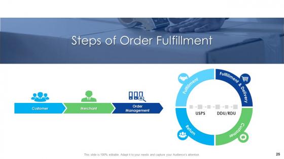 Logistics_Management_Services_Ppt_PowerPoint_Presentation_Complete_Deck_With_Slides_Slide_25