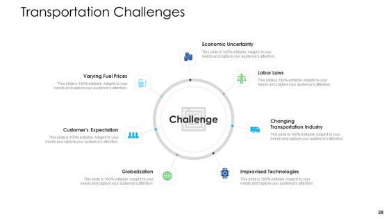 Logistics_Management_Services_Ppt_PowerPoint_Presentation_Complete_Deck_With_Slides_Slide_28