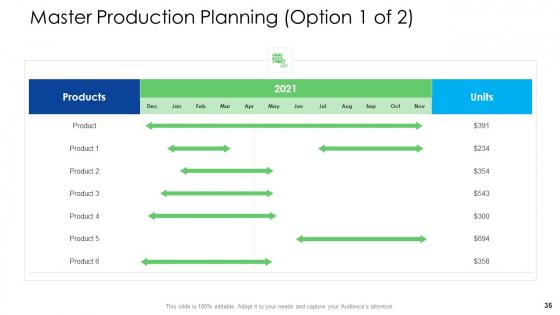 Logistics_Management_Services_Ppt_PowerPoint_Presentation_Complete_Deck_With_Slides_Slide_35