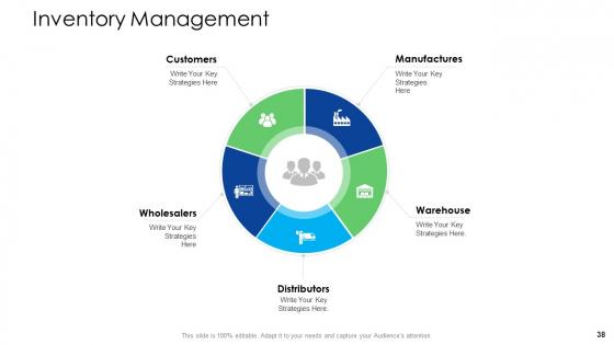 Logistics_Management_Services_Ppt_PowerPoint_Presentation_Complete_Deck_With_Slides_Slide_38