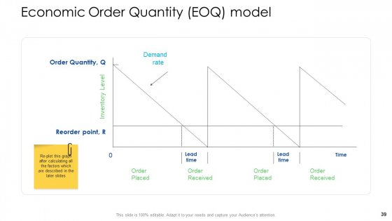 Logistics_Management_Services_Ppt_PowerPoint_Presentation_Complete_Deck_With_Slides_Slide_39