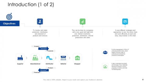 Logistics_Management_Services_Ppt_PowerPoint_Presentation_Complete_Deck_With_Slides_Slide_4