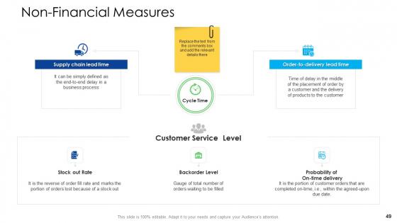 Logistics_Management_Services_Ppt_PowerPoint_Presentation_Complete_Deck_With_Slides_Slide_49