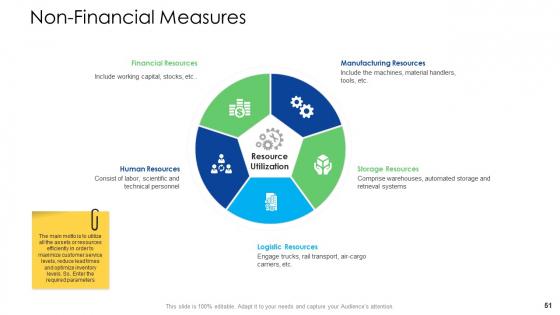 Logistics_Management_Services_Ppt_PowerPoint_Presentation_Complete_Deck_With_Slides_Slide_51