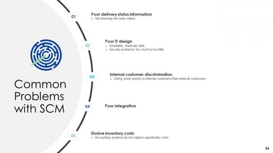 Logistics_Management_Services_Ppt_PowerPoint_Presentation_Complete_Deck_With_Slides_Slide_54