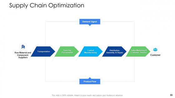Logistics_Management_Services_Ppt_PowerPoint_Presentation_Complete_Deck_With_Slides_Slide_55