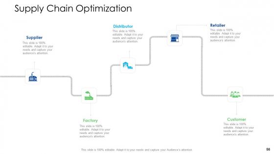 Logistics_Management_Services_Ppt_PowerPoint_Presentation_Complete_Deck_With_Slides_Slide_56