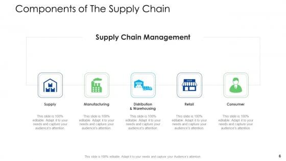 Logistics_Management_Services_Ppt_PowerPoint_Presentation_Complete_Deck_With_Slides_Slide_6
