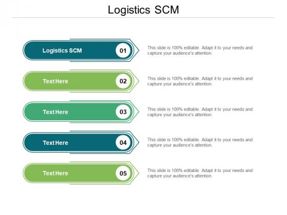 Logistics SCM Ppt PowerPoint Presentation Slides File Formats Cpb