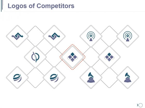 Logos Of Competitors Ppt PowerPoint Presentation Ideas Graphics Example