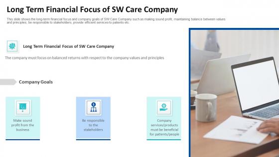 Long Term Financial Focus Of SW Care Company Ppt Portfolio Layout PDF