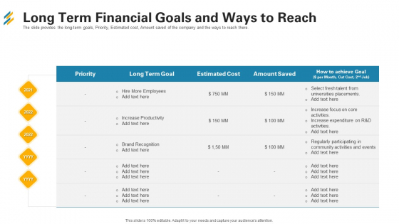 Long Term Financial Goals And Ways To Reach Ppt Gallery Example PDF