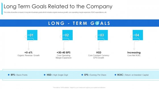 Long Term Goals Related To The Company Ppt Inspiration Ideas PDF