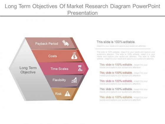 Long Term Objectives Of Market Research Diagram Powerpoint Presentation