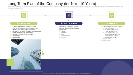 Long Term Plan Of The Company For Next 10 Years Professional PDF