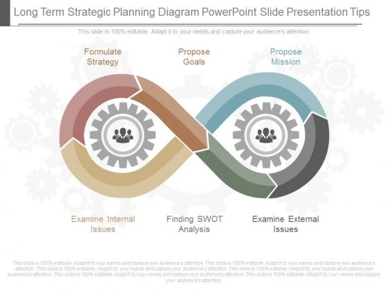 Long Term Strategic Planning Diagram Powerpoint Slide Presentation Tips
