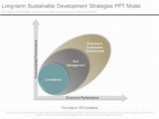 Long Term Sustainable Development Strategies Ppt Model