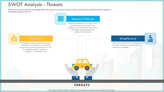 Loss Of Income And Financials Decline In An Automobile Organization Case Study Swot Analysis Threats Elements PDF