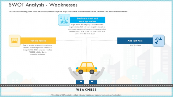 Loss Of Income And Financials Decline In An Automobile Organization Case Study Swot Analysis Weaknesses Topics PDF