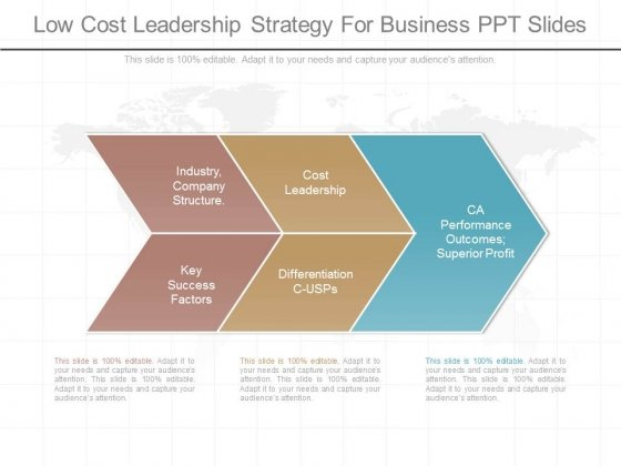 low cost leadership strategy for business ppt slides powerpoint