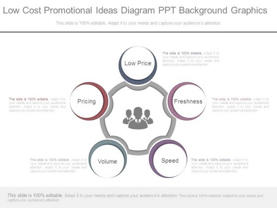 Low Cost Promotional Ideas Diagram Ppt Background Graphics