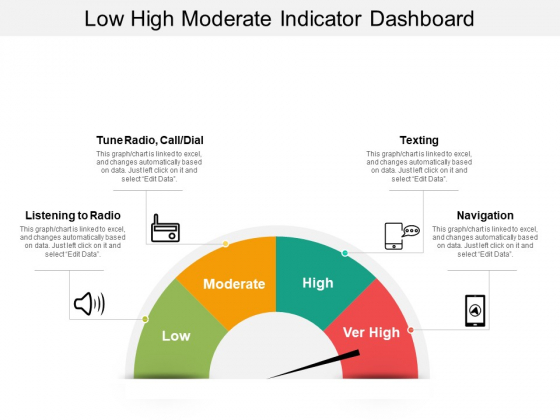 Low High Moderate Indicator Dashboard Ppt Powerpoint Presentation Infographic Template Example 2015