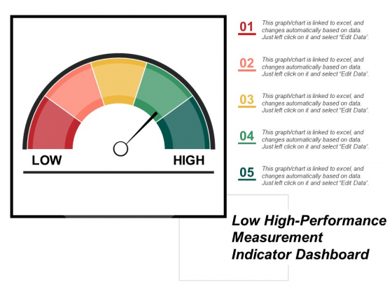 Low High Performance Measurement Indicator Dashboard Ppt PowerPoint Presentation Summary Images