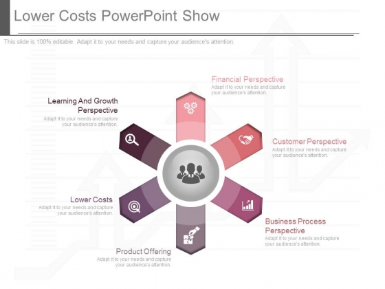 Lower Costs Powerpoint Show